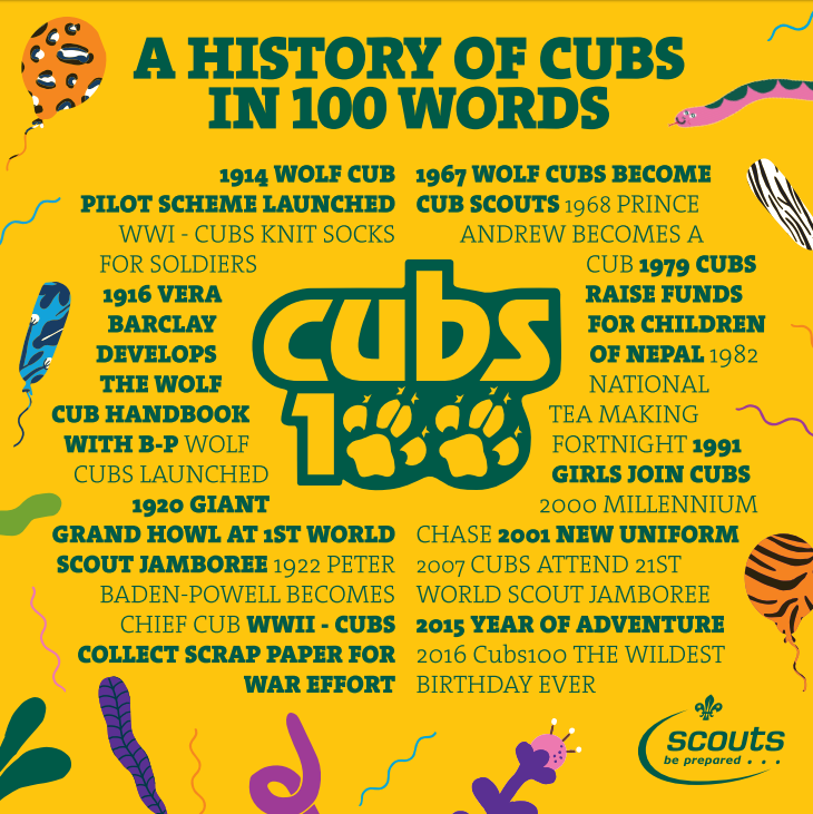 1st Crowborough Scout Group 100 years of Cubs