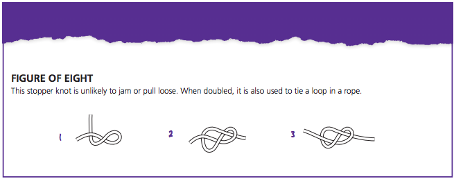 How to tie a figure of eight knot